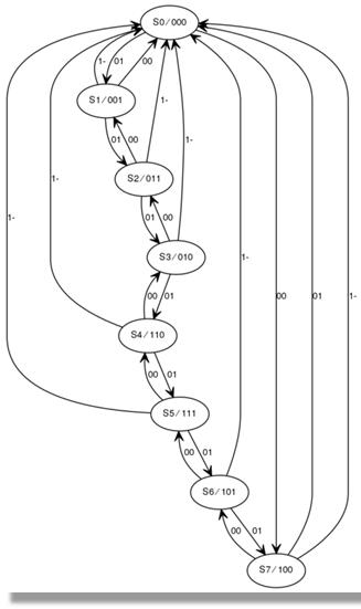 logictools python productivity for zynq pynq v1 0. Black Bedroom Furniture Sets. Home Design Ideas