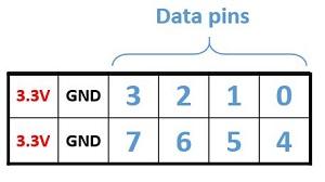 Pmod — Python productivity for Zynq (Pynq) v1 0