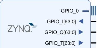 PS GPIO — Python productivity for Zynq (Pynq) v1 0